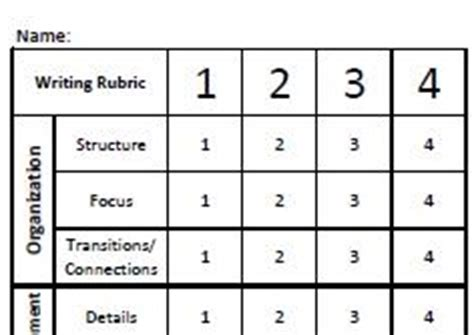 Middle school compare and contrast essay rubric